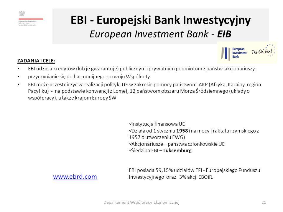 EBI - Europejski Bank Inwestycyjny European Investment Bank - EIB ZADANIA i CELE: EBI udziela kredytów (lub je gwarantuje) publicznym i prywatnym podmiotom z państw-akcjonariuszy, przyczynianie się do harmonijnego rozwoju Wspólnoty EBI może uczestniczyć w realizacji polityki UE w zakresie pomocy państwom AKP (Afryka, Karaiby, region Pacyfiku) - na podstawie konwencji z Lome), 12 państwom obszaru Morza Śródziemnego (układy o współpracy), a także krajom Europy ŚW Departament Współpracy Ekonomicznej21 Instytucja finansowa UE Działa od 1 stycznia 1958 (na mocy Traktatu rzymskiego z 1957 o utworzeniu EWG) Akcjonariusze – państwa członkowskie UE Siedziba EBI – Luksemburg EBI posiada 59,15% udziałów EFI - Europejskiego Funduszu Inwestycyjnego oraz 3% akcji EBOiR.