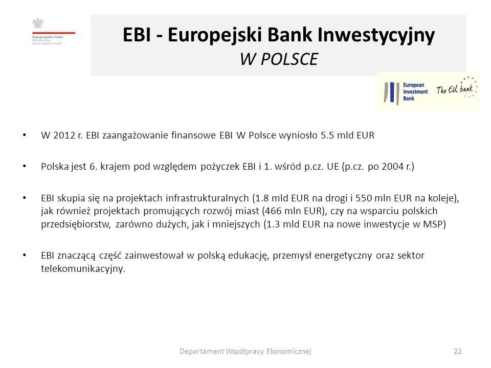 EBI - Europejski Bank Inwestycyjny W POLSCE W 2012 r.