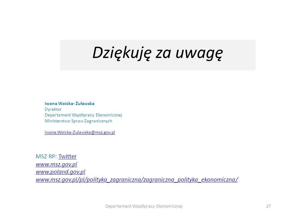 Dziękuję za uwagę Iwona Woicka- Żuławska Dyrektor Departament Współpracy Ekonomicznej Ministerstwo Spraw Zagranicznych Iwona.Woicka-Zulawska@msz.gov.pl MSZ RP: TwitterTwitter www.msz.gov.pl www.poland.gov.pl www.msz.gov.pl/pl/polityka_zagraniczna/zagraniczna_polityka_ekonomiczna/ Departament Współpracy Ekonomicznej27