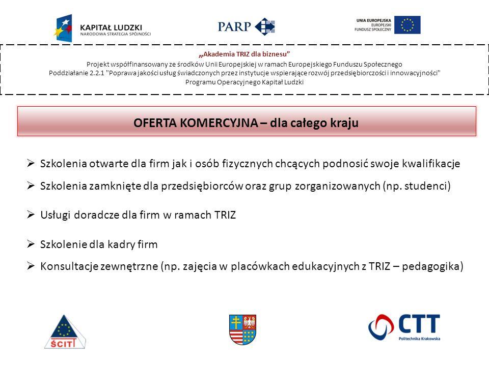 """"""" Akademia TRIZ dla biznesu Projekt współfinansowany ze środków Unii Europejskiej w ramach Europejskiego Funduszu Społecznego Poddziałanie 2.2.1 Poprawa jakości usług świadczonych przez instytucje wspierające rozwój przedsiębiorczości i innowacyjności Programu Operacyjnego Kapitał Ludzki OFERTA KOMERCYJNA – dla całego kraju  Szkolenia otwarte dla firm jak i osób fizycznych chcących podnosić swoje kwalifikacje  Szkolenia zamknięte dla przedsiębiorców oraz grup zorganizowanych (np."""
