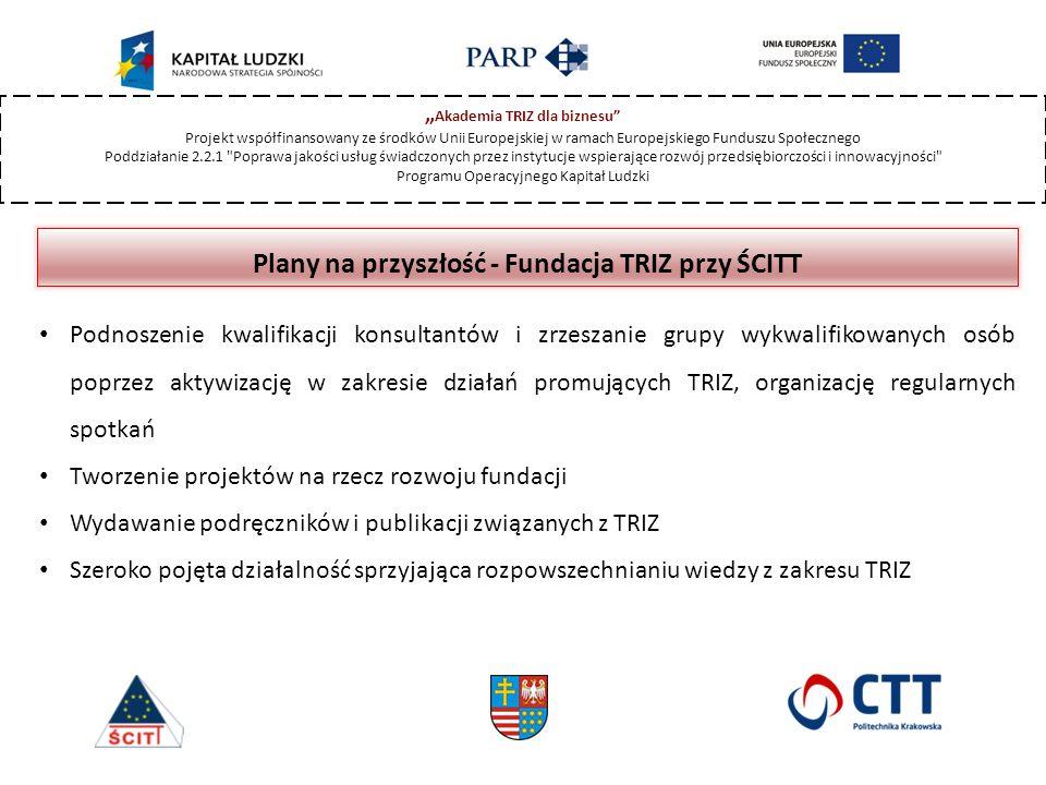 """"""" Akademia TRIZ dla biznesu Projekt współfinansowany ze środków Unii Europejskiej w ramach Europejskiego Funduszu Społecznego Poddziałanie 2.2.1 Poprawa jakości usług świadczonych przez instytucje wspierające rozwój przedsiębiorczości i innowacyjności Programu Operacyjnego Kapitał Ludzki Plany na przyszłość - Fundacja TRIZ przy ŚCITT Podnoszenie kwalifikacji konsultantów i zrzeszanie grupy wykwalifikowanych osób poprzez aktywizację w zakresie działań promujących TRIZ, organizację regularnych spotkań Tworzenie projektów na rzecz rozwoju fundacji Wydawanie podręczników i publikacji związanych z TRIZ Szeroko pojęta działalność sprzyjająca rozpowszechnianiu wiedzy z zakresu TRIZ"""