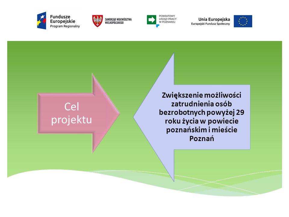 Cel projektu Zwiększenie możliwości zatrudnienia osób bezrobotnych powyżej 29 roku życia w powiecie poznańskim i mieście Poznań