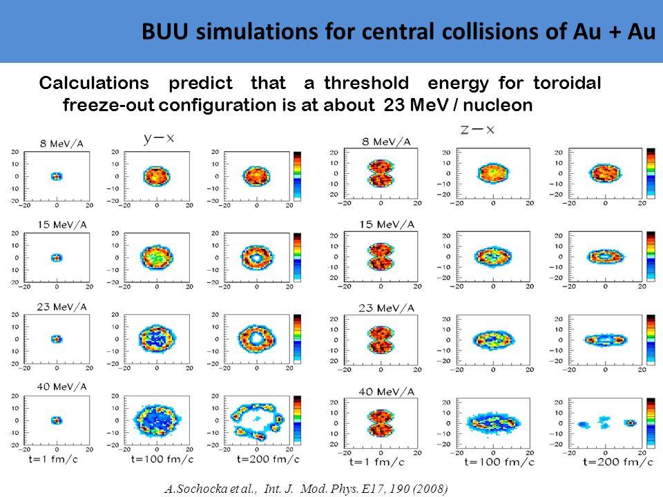 BUU simulations for central collisions of Au + Au A.Sochocka et al., Int.