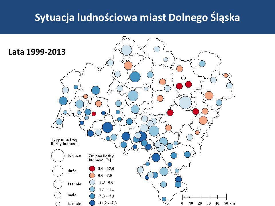 Zróżnicowanie funkcjonalne miast Dolnego Śląska