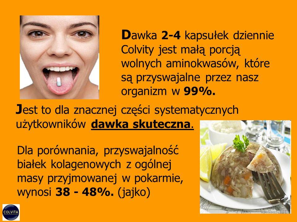 Dla porównania, przyswajalność białek kolagenowych z ogólnej masy przyjmowanej w pokarmie, wynosi 38 - 48%.