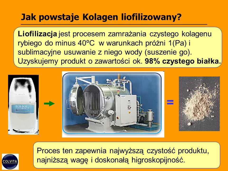 Jak powstaje Kolagen liofilizowany.