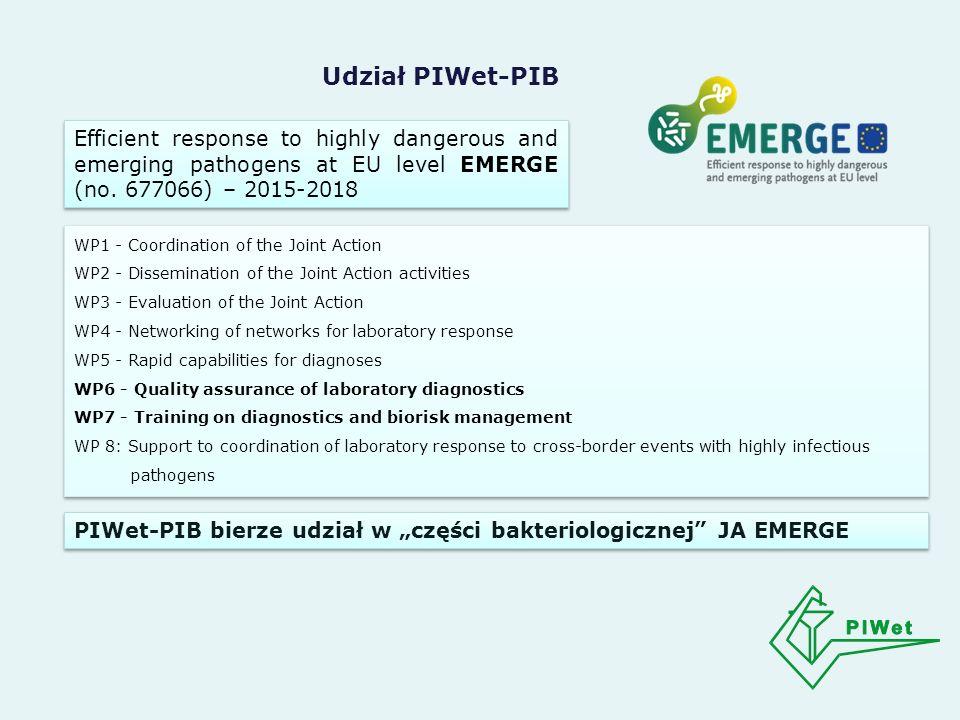 Udział PIWet-PIB Efficient response to highly dangerous and emerging pathogens at EU level EMERGE (no.