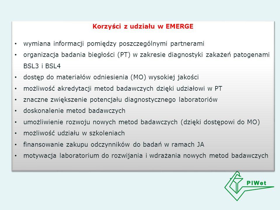 Korzyści z udziału w EMERGE wymiana informacji pomiędzy poszczególnymi partnerami organizacja badania biegłości (PT) w zakresie diagnostyki zakażeń patogenami BSL3 i BSL4 dostęp do materiałów odniesienia (MO) wysokiej jakości możliwość akredytacji metod badawczych dzięki udziałowi w PT znaczne zwiększenie potencjału diagnostycznego laboratoriów doskonalenie metod badawczych umożliwienie rozwoju nowych metod badawczych (dzięki dostępowi do MO) możliwość udziału w szkoleniach finansowanie zakupu odczynników do badań w ramach JA motywacja laboratorium do rozwijania i wdrażania nowych metod badawczych Korzyści z udziału w EMERGE wymiana informacji pomiędzy poszczególnymi partnerami organizacja badania biegłości (PT) w zakresie diagnostyki zakażeń patogenami BSL3 i BSL4 dostęp do materiałów odniesienia (MO) wysokiej jakości możliwość akredytacji metod badawczych dzięki udziałowi w PT znaczne zwiększenie potencjału diagnostycznego laboratoriów doskonalenie metod badawczych umożliwienie rozwoju nowych metod badawczych (dzięki dostępowi do MO) możliwość udziału w szkoleniach finansowanie zakupu odczynników do badań w ramach JA motywacja laboratorium do rozwijania i wdrażania nowych metod badawczych