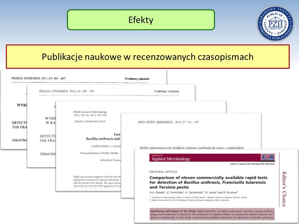 Efekty Publikacje naukowe w recenzowanych czasopismach