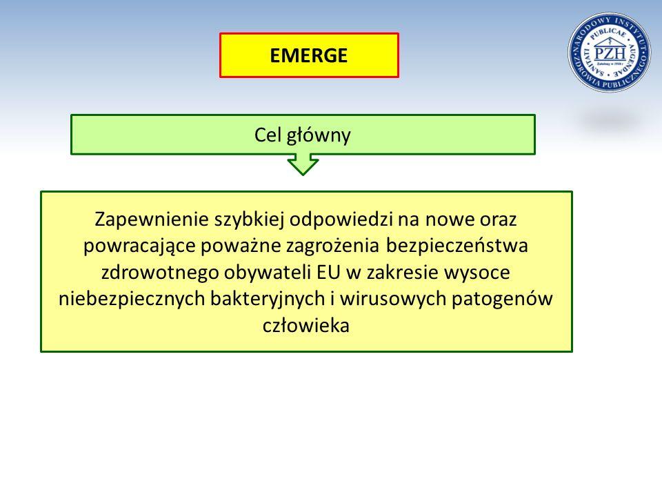 Cel główny EMERGE Zapewnienie szybkiej odpowiedzi na nowe oraz powracające poważne zagrożenia bezpieczeństwa zdrowotnego obywateli EU w zakresie wysoce niebezpiecznych bakteryjnych i wirusowych patogenów człowieka