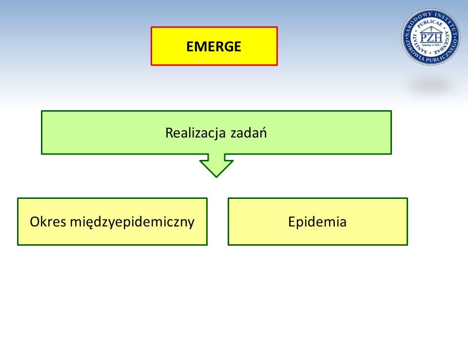 Efficient response to highly dangerous and emerging pathogens at EU level EMERGE (no.