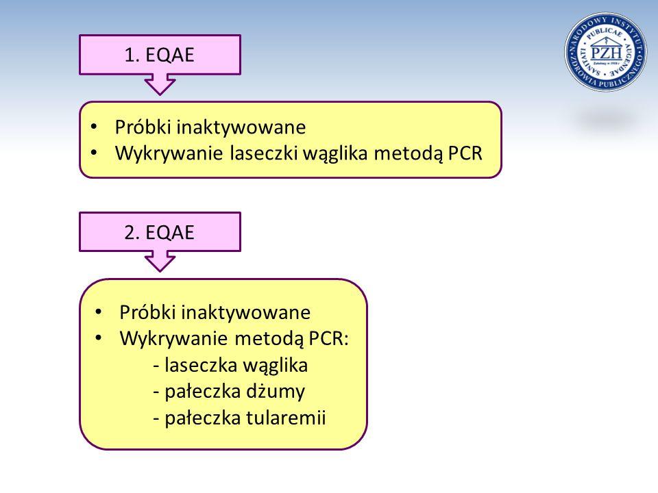 Próbki inaktywowane Wykrywanie laseczki wąglika metodą PCR 1.