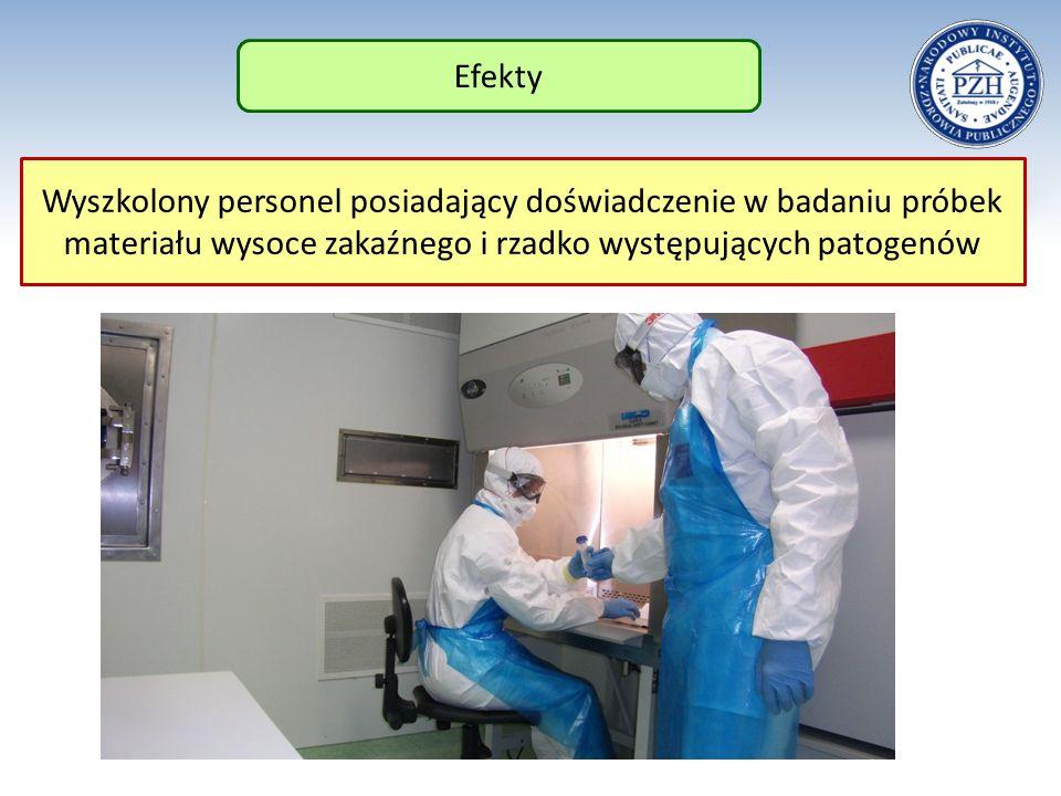Efekty Wyszkolony personel posiadający doświadczenie w badaniu próbek materiału wysoce zakaźnego i rzadko występujących patogenów