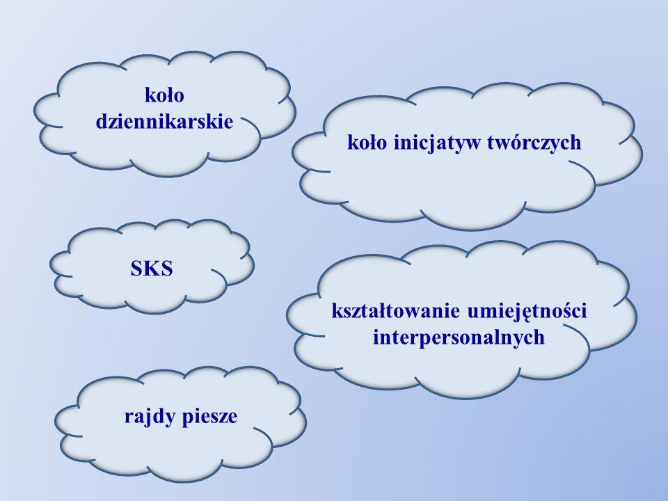 kształtowanie umiejętności interpersonalnych koło inicjatyw twórczych koło dziennikarskie SKS rajdy piesze