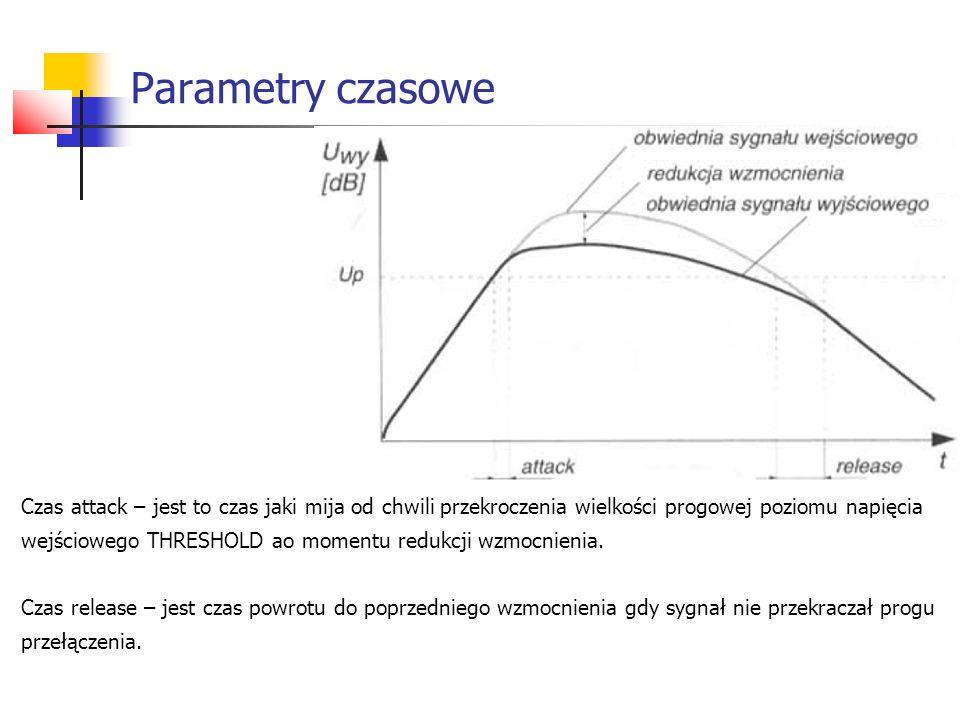 Parametry czasowe Czas attack – jest to czas jaki mija od chwili przekroczenia wielkości progowej poziomu napięcia wejściowego THRESHOLD ao momentu redukcji wzmocnienia.