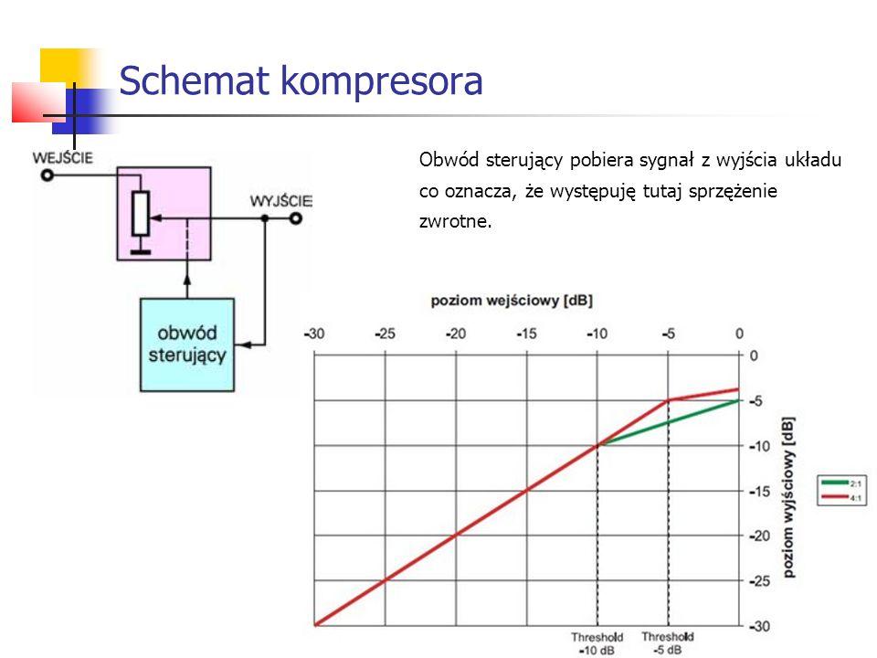 Schemat kompresora Obwód sterujący pobiera sygnał z wyjścia układu co oznacza, że występuję tutaj sprzężenie zwrotne.