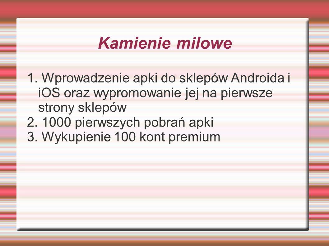 Kamienie milowe 1. Wprowadzenie apki do sklepów Androida i iOS oraz wypromowanie jej na pierwsze strony sklepów 2. 1000 pierwszych pobrań apki 3. Wyku