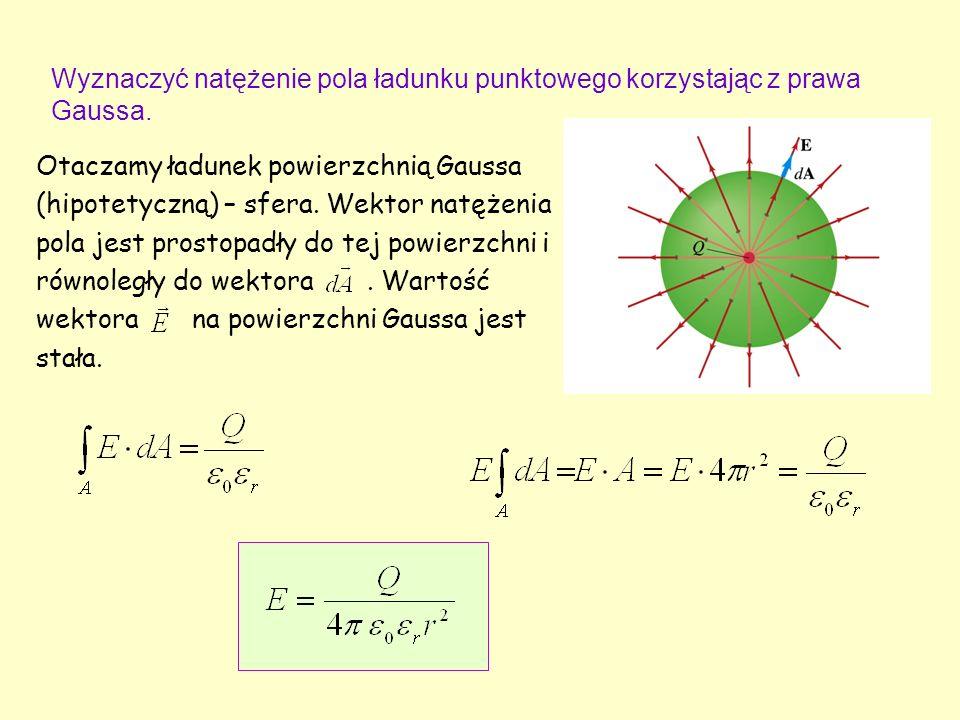 Otaczamy ładunek powierzchnią Gaussa (hipotetyczną) – sfera. Wektor natężenia pola jest prostopadły do tej powierzchni i równoległy do wektora. Wartoś