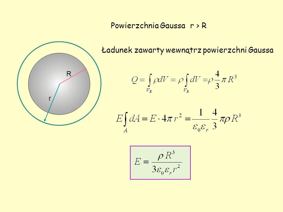 R Powierzchnia Gaussa r > R r Ładunek zawarty wewnątrz powierzchni Gaussa