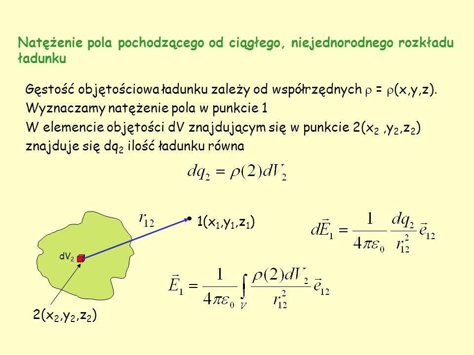 Natężenie pola pochodzącego od ciągłego, niejednorodnego rozkładu ładunku Gęstość objętościowa ładunku zależy od współrzędnych  =  (x,y,z). Wyznacza