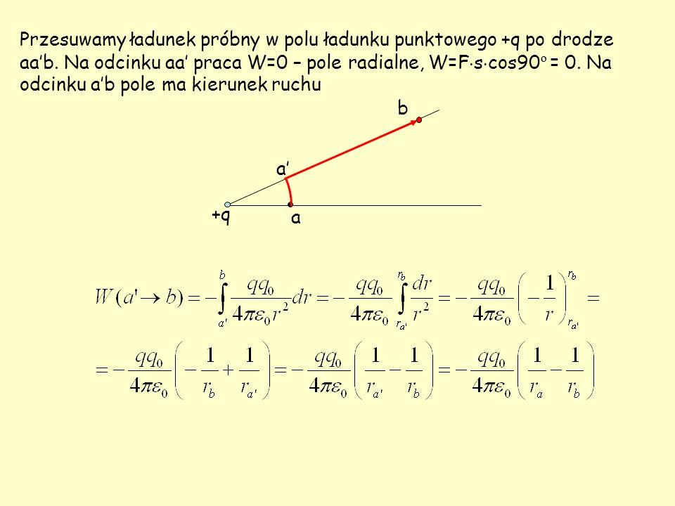 Przesuwamy ładunek próbny w polu ładunku punktowego +q po drodze aa'b. Na odcinku aa' praca W=0 – pole radialne, W=F  s  cos90 º = 0. Na odcinku a'b