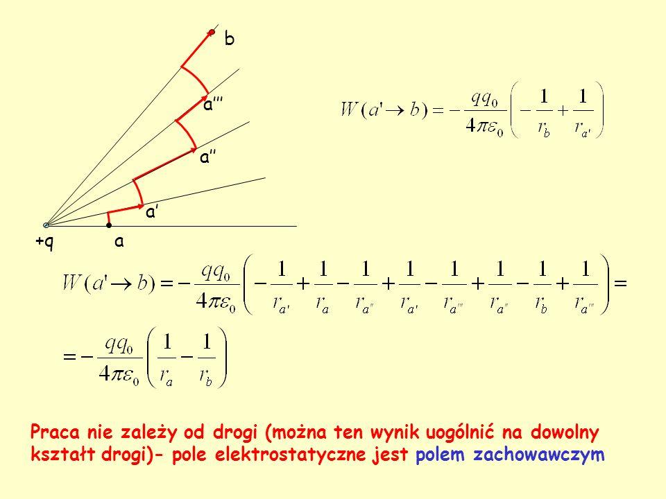 Praca nie zależy od drogi (można ten wynik uogólnić na dowolny kształt drogi)- pole elektrostatyczne jest polem zachowawczym a b a' +q a''' a''