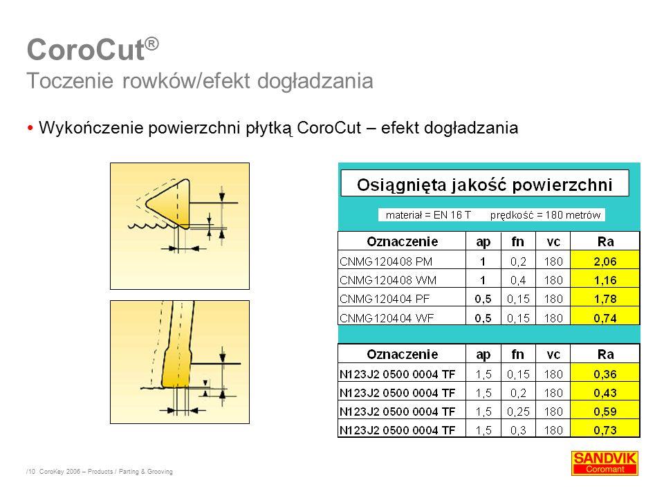 /10 CoroCut ® Toczenie rowków/efekt dogładzania  Wykończenie powierzchni płytką CoroCut – efekt dogładzania CoroKey 2006 – Products / Parting & Groov