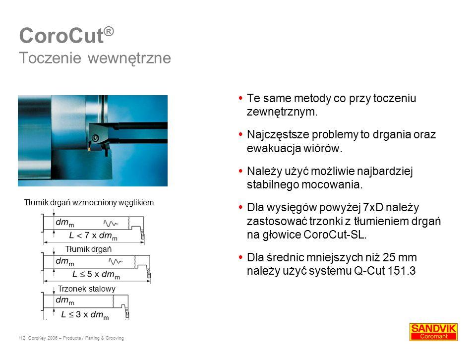 /12 CoroCut ® Toczenie wewnętrzne  Te same metody co przy toczeniu zewnętrznym.  Najczęstsze problemy to drgania oraz ewakuacja wiórów.  Należy uży