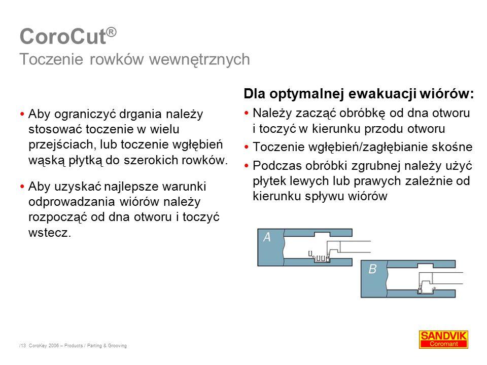 /13 CoroCut ® Toczenie rowków wewnętrznych  Aby ograniczyć drgania należy stosować toczenie w wielu przejściach, lub toczenie wgłębień wąską płytką d
