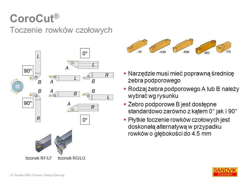 /14 CoroCut ® Toczenie rowków czołowych  Narzędzie musi mieć poprawną średnicę żebra podporowego  Rodzaj żebra podporowego A lub B należy wybrać wg