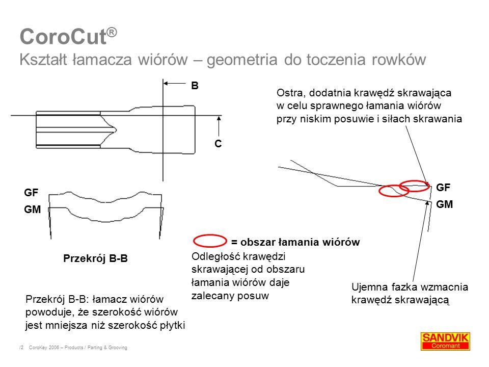 /2 Przekrój B-B Section C-C CoroCut ® Kształt łamacza wiórów – geometria do toczenia rowków Przekrój B-B: łamacz wiórów powoduje, że szerokość wiórów