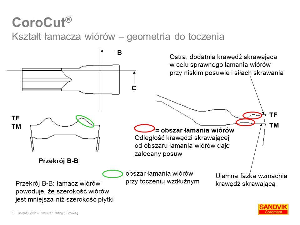 /3 Przekrój B-B Section C-C CoroCut ® Kształt łamacza wiórów – geometria do toczenia TF TM TF TM = obszar łamania wiórów Odległość krawędzi skrawające