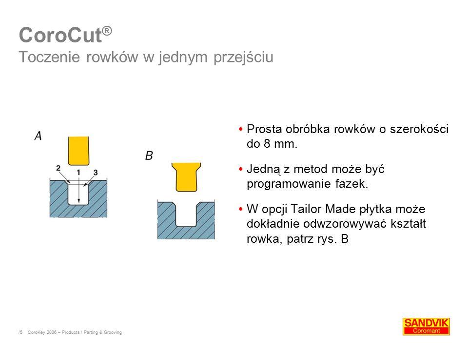 /5 CoroCut ® Toczenie rowków w jednym przejściu  Prosta obróbka rowków o szerokości do 8 mm.  Jedną z metod może być programowanie fazek.  W opcji