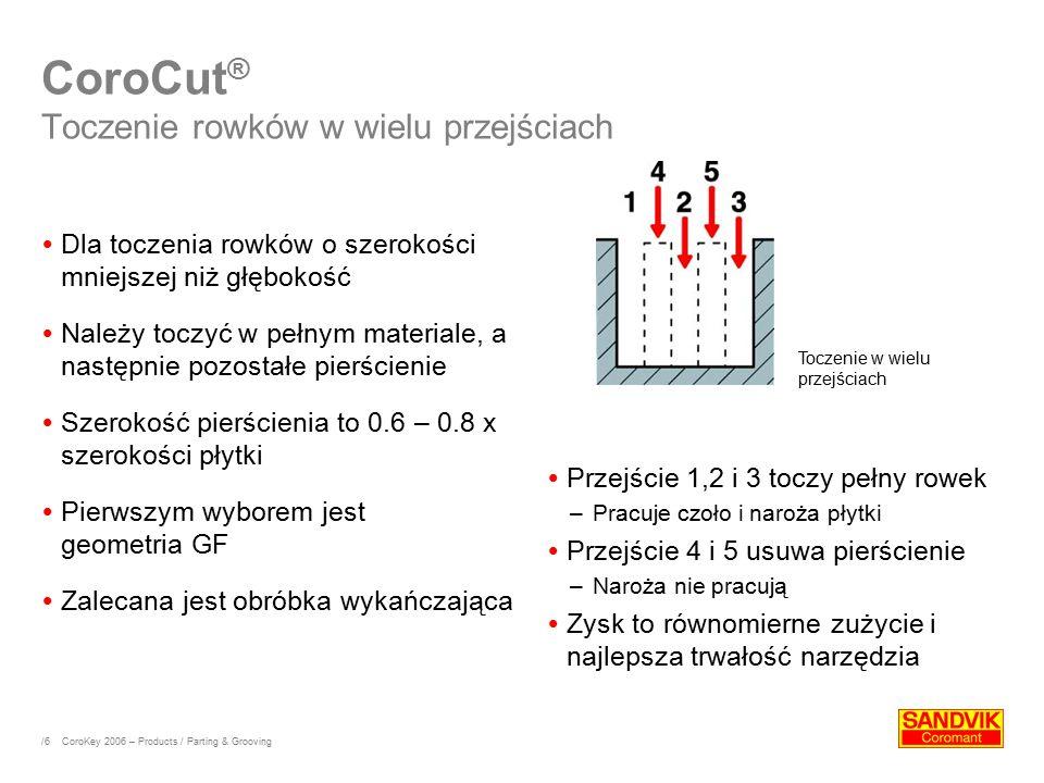 /6 CoroCut ® Toczenie rowków w wielu przejściach  Dla toczenia rowków o szerokości mniejszej niż głębokość  Należy toczyć w pełnym materiale, a nast