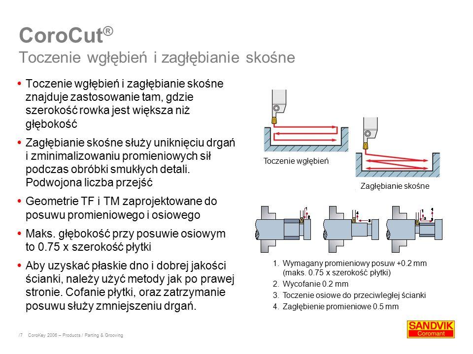 /7 CoroCut ® Toczenie wgłębień i zagłębianie skośne  Toczenie wgłębień i zagłębianie skośne znajduje zastosowanie tam, gdzie szerokość rowka jest wię