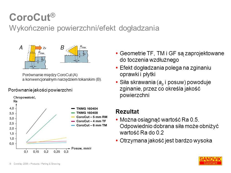 /9 CoroCut ® Wykończenie powierzchni/efekt dogładzania  Geometrie TF, TM i GF są zaprojektowane do toczenia wzdłużnego  Efekt dogładzania polega na