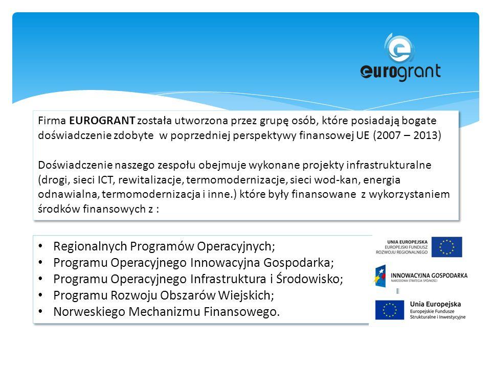 Firma EUROGRANT została utworzona przez grupę osób, które posiadają bogate doświadczenie zdobyte w poprzedniej perspektywy finansowej UE (2007 – 2013) Doświadczenie naszego zespołu obejmuje wykonane projekty infrastrukturalne (drogi, sieci ICT, rewitalizacje, termomodernizacje, sieci wod-kan, energia odnawialna, termomodernizacja i inne.) które były finansowane z wykorzystaniem środków finansowych z : Firma EUROGRANT została utworzona przez grupę osób, które posiadają bogate doświadczenie zdobyte w poprzedniej perspektywy finansowej UE (2007 – 2013) Doświadczenie naszego zespołu obejmuje wykonane projekty infrastrukturalne (drogi, sieci ICT, rewitalizacje, termomodernizacje, sieci wod-kan, energia odnawialna, termomodernizacja i inne.) które były finansowane z wykorzystaniem środków finansowych z : Regionalnych Programów Operacyjnych; Programu Operacyjnego Innowacyjna Gospodarka; Programu Operacyjnego Infrastruktura i Środowisko; Programu Rozwoju Obszarów Wiejskich; Norweskiego Mechanizmu Finansowego.
