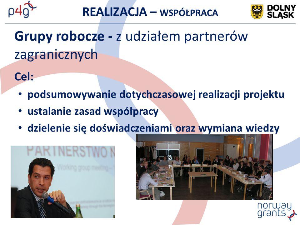 REALIZACJA – WSPÓŁPRACA Grupy robocze - z udziałem partnerów zagranicznych Cel: podsumowywanie dotychczasowej realizacji projektu ustalanie zasad współpracy dzielenie się doświadczeniami oraz wymiana wiedzy