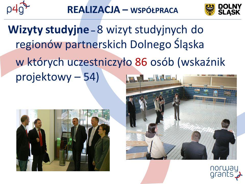 REALIZACJA – WSPÓŁPRACA Wizyty studyjne – 8 wizyt studyjnych do regionów partnerskich Dolnego Śląska w których uczestniczyło 86 osób (wskaźnik projektowy – 54)