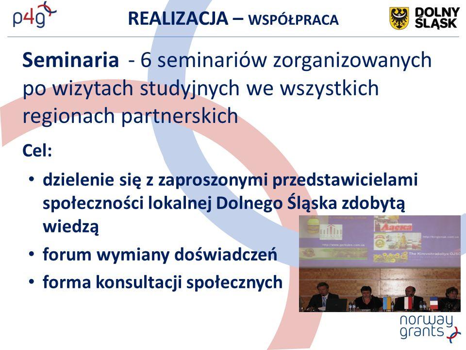 REALIZACJA – WSPÓŁPRACA Seminaria - 6 seminariów zorganizowanych po wizytach studyjnych we wszystkich regionach partnerskich Cel: dzielenie się z zaproszonymi przedstawicielami społeczności lokalnej Dolnego Śląska zdobytą wiedzą forum wymiany doświadczeń forma konsultacji społecznych