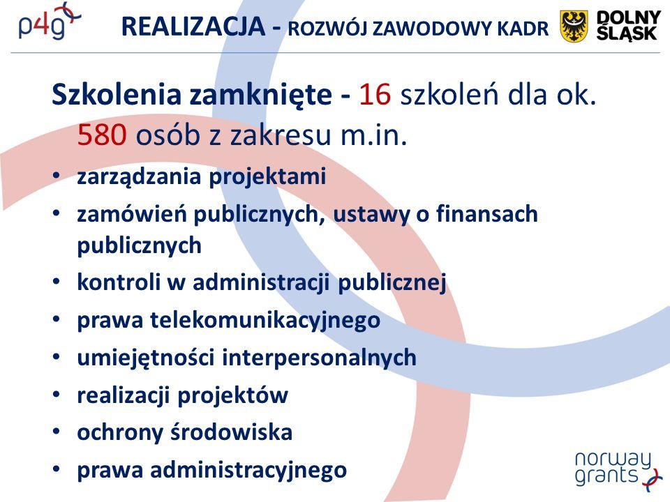 REALIZACJA - ROZWÓJ ZAWODOWY KADR Szkolenia zamknięte - 16 szkoleń dla ok. 580 osób z zakresu m.in. zarządzania projektami zamówień publicznych, ustaw