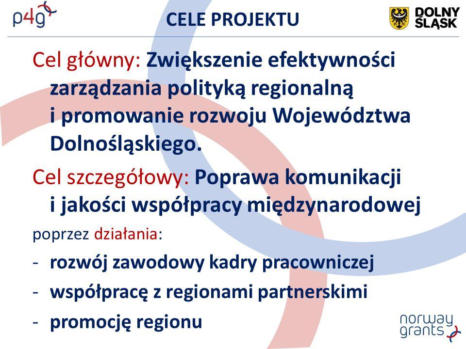 CELE PROJEKTU Cel główny: Zwiększenie efektywności zarządzania polityką regionalną i promowanie rozwoju Województwa Dolnośląskiego. Cel szczegółowy: P