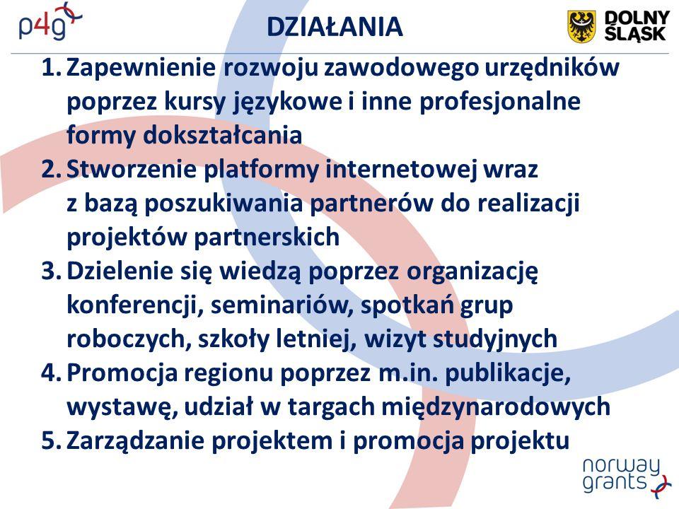 DZIAŁANIA 1.Zapewnienie rozwoju zawodowego urzędników poprzez kursy językowe i inne profesjonalne formy dokształcania 2.Stworzenie platformy interneto