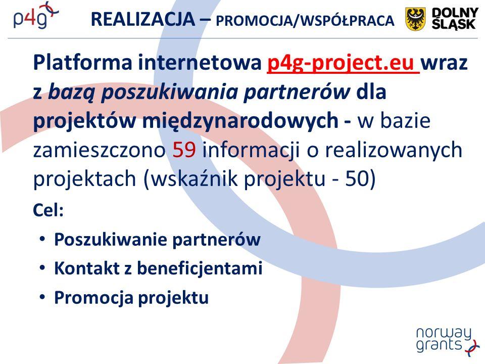 REALIZACJA – PROMOCJA/WSPÓŁPRACA Platforma internetowa p4g-project.eu wraz z bazą poszukiwania partnerów dla projektów międzynarodowych - w bazie zamieszczono 59 informacji o realizowanych projektach (wskaźnik projektu - 50) Cel: Poszukiwanie partnerów Kontakt z beneficjentami Promocja projektu