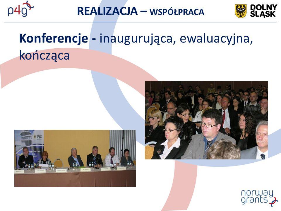 REALIZACJA – WSPÓŁPRACA Konferencje - inaugurująca, ewaluacyjna, kończąca
