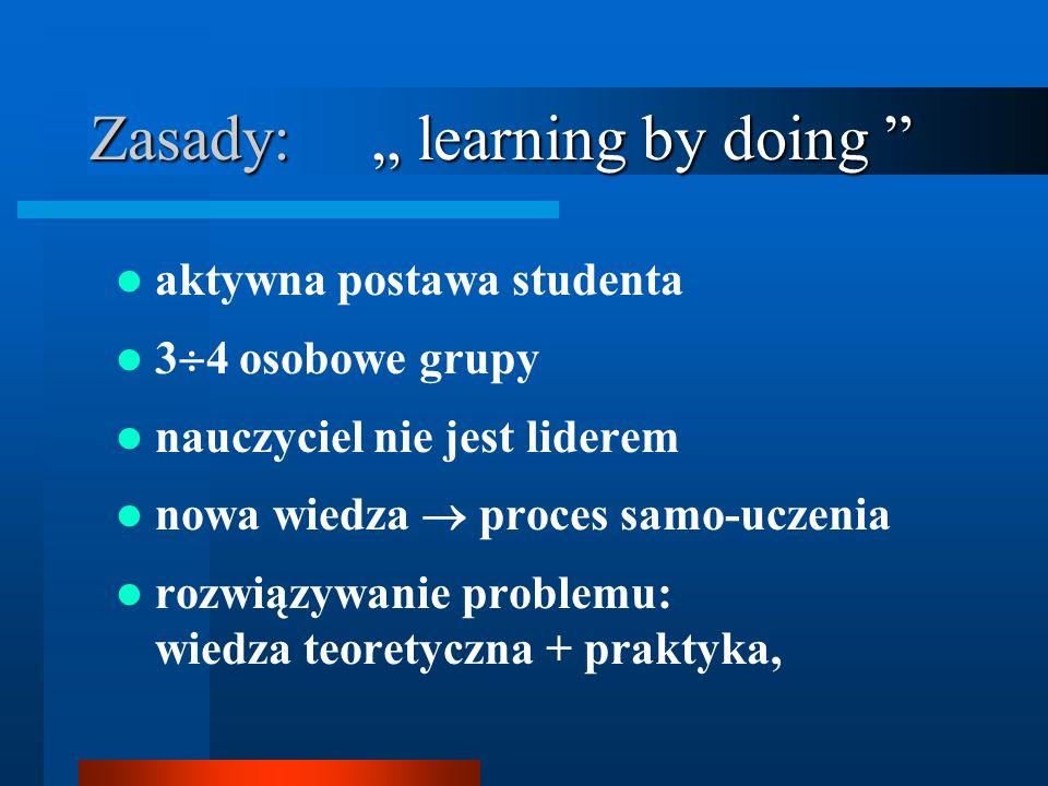"""Zasady: """" learning by doing aktywna postawa studenta 3  4 osobowe grupy nauczyciel nie jest liderem nowa wiedza  proces samo-uczenia rozwiązywanie problemu: wiedza teoretyczna + praktyka,"""
