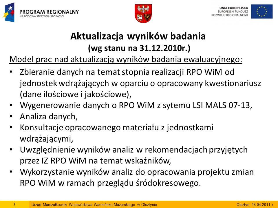 Aktualizacja wyników badania (wg stanu na 31.12.2010r.) Model prac nad aktualizacją wyników badania ewaluacyjnego: Zbieranie danych na temat stopnia realizacji RPO WiM od jednostek wdrążających w oparciu o opracowany kwestionariusz (dane ilościowe i jakościowe), Wygenerowanie danych o RPO WiM z sytemu LSI MALS 07-13, Analiza danych, Konsultacje opracowanego materiału z jednostkami wdrążającymi, Uwzględnienie wyników analiz w rekomendacjach przyjętych przez IZ RPO WiM na temat wskaźników, Wykorzystanie wyników analiz do opracowania projektu zmian RPO WiM w ramach przeglądu śródokresowego.