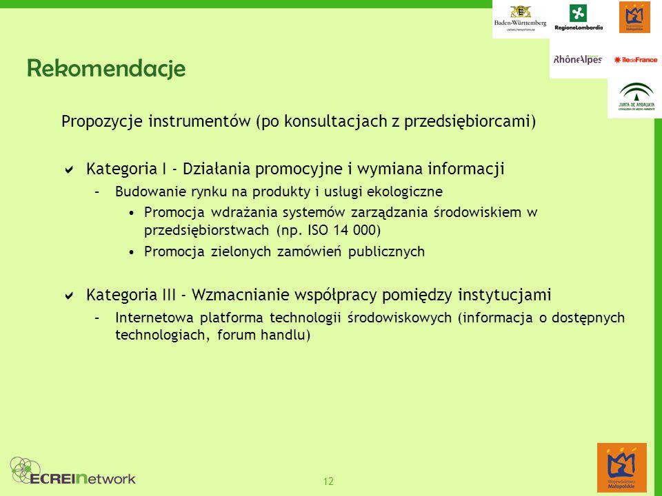 12 Rekomendacje Propozycje instrumentów (po konsultacjach z przedsiębiorcami)  Kategoria I - Działania promocyjne i wymiana informacji –Budowanie rynku na produkty i usługi ekologiczne Promocja wdrażania systemów zarządzania środowiskiem w przedsiębiorstwach (np.
