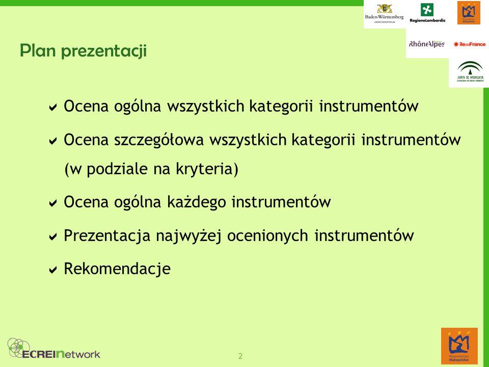 2 Plan prezentacji  Ocena ogólna wszystkich kategorii instrumentów  Ocena szczegółowa wszystkich kategorii instrumentów (w podziale na kryteria)  Ocena ogólna każdego instrumentów  Prezentacja najwyżej ocenionych instrumentów  Rekomendacje