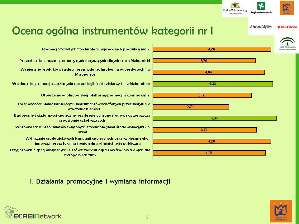 5 Ocena ogólna instrumentów kategorii nr I I. Działania promocyjne i wymiana informacji
